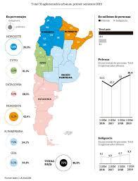 Resultado de imagen para argentina pobreza 2019